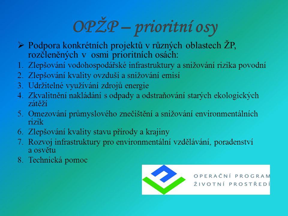OPŽP – prioritní osy  Podpora konkrétních projektů v různých oblastech ŽP, rozčleněných v osmi prioritních osách: 1.Zlepšování vodohospodářské infrastruktury a snižování rizika povodní 2.Zlepšování kvality ovzduší a snižování emisí 3.Udržitelné využívání zdrojů energie 4.Zkvalitnění nakládání s odpady a odstraňování starých ekologických zátěží 5.Omezování průmyslového znečištění a snižování environmentálních rizik 6.Zlepšování kvality stavu přírody a krajiny 7.Rozvoj infrastruktury pro environmentální vzdělávání, poradenství a osvětu 8.Technická pomoc