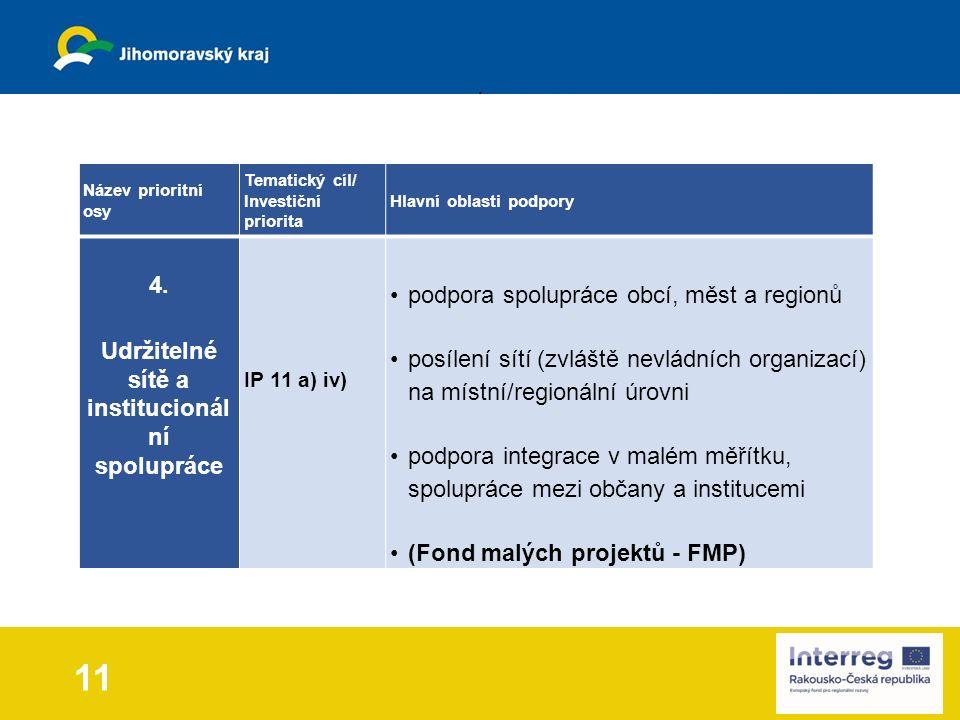 11 Název prioritní osy Tematický cíl/ Investiční priorita Hlavní oblasti podpory 4.
