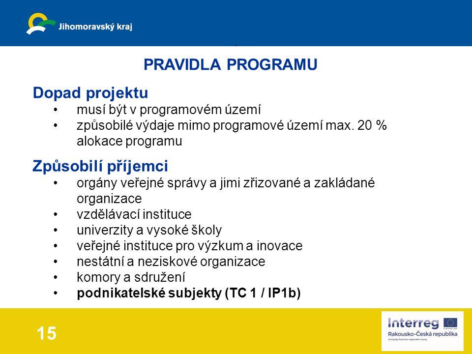 PRAVIDLA PROGRAMU 15 Dopad projektu musí být v programovém území způsobilé výdaje mimo programové území max.