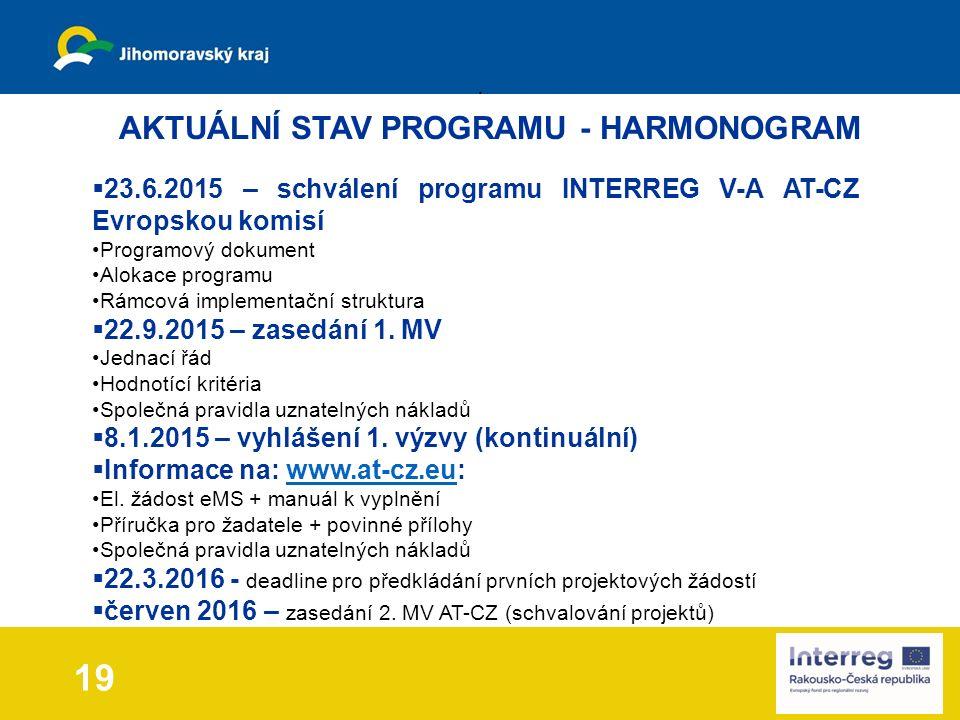 19  23.6.2015 – schválení programu INTERREG V-A AT-CZ Evropskou komisí Programový dokument Alokace programu Rámcová implementační struktura  22.9.2015 – zasedání 1.
