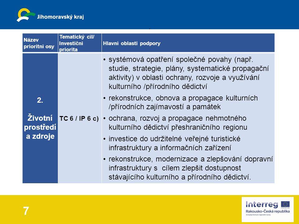 7 Název prioritní osy Tematický cíl/ Investiční priorita Hlavní oblasti podpory 2.