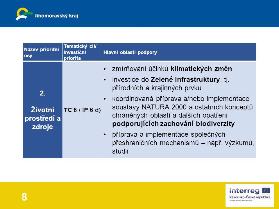 8 Název prioritní osy Tematický cíl/ Investiční priorita Hlavní oblasti podpory 2.