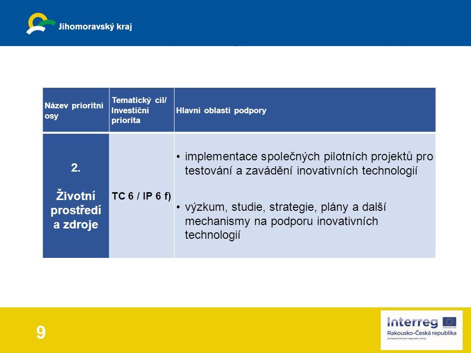 9 Název prioritní osy Tematický cíl/ Investiční priorita Hlavní oblasti podpory 2.