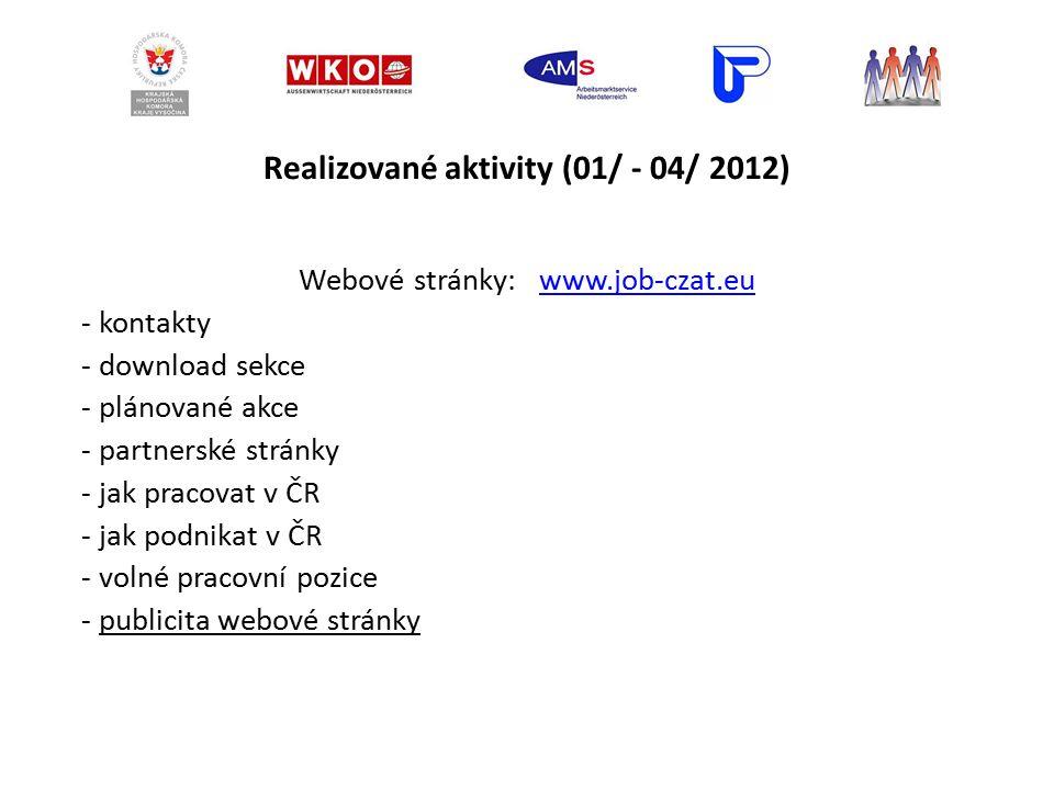 Realizované aktivity (01/ - 04/ 2012) Webové stránky: www.job-czat.euwww.job-czat.eu - kontakty - download sekce - plánované akce - partnerské stránky - jak pracovat v ČR - jak podnikat v ČR - volné pracovní pozice - publicita webové stránky