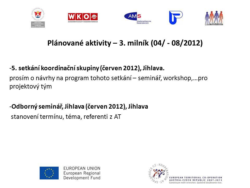 Plánované aktivity – 3.milník (04/ - 08/2012) -5.