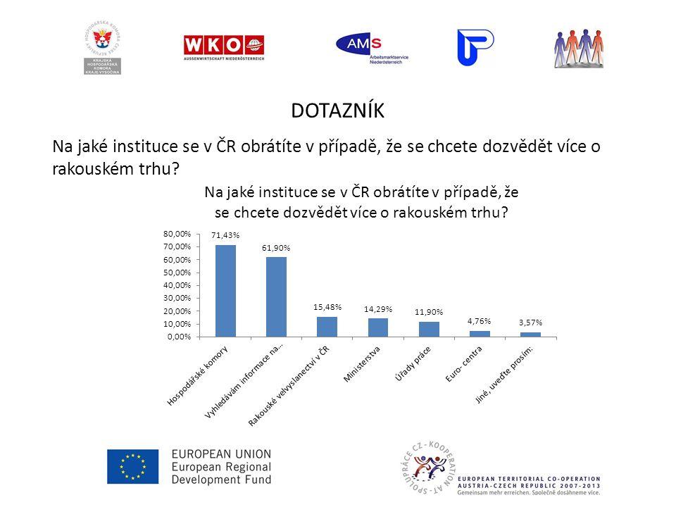 DOTAZNÍK Na jaké instituce se v ČR obrátíte v případě, že se chcete dozvědět více o rakouském trhu