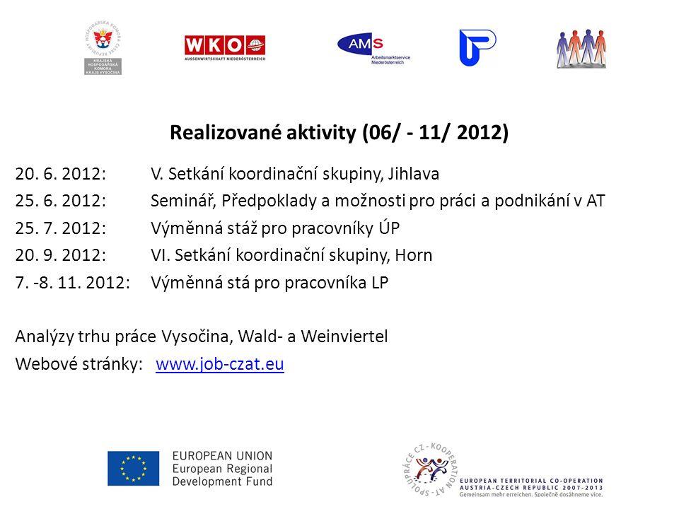 Realizované aktivity (06/ - 11/ 2012) 20. 6. 2012:V.