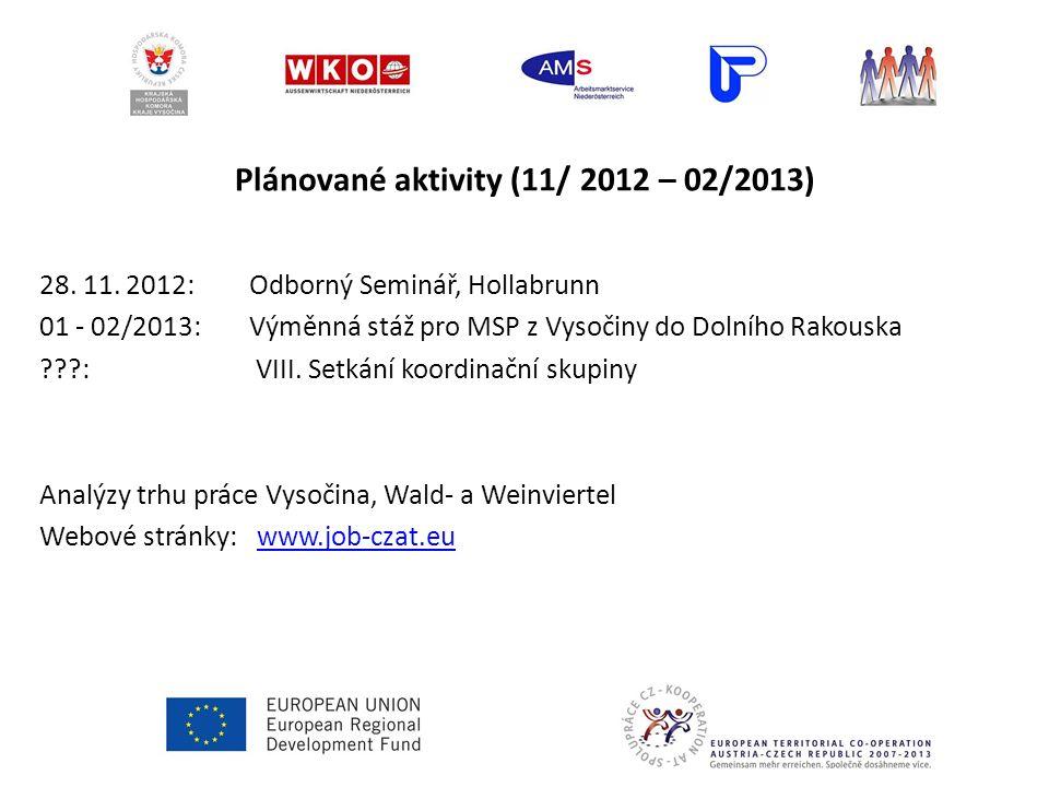 Plánované aktivity (11/ 2012 – 02/2013) 28. 11.