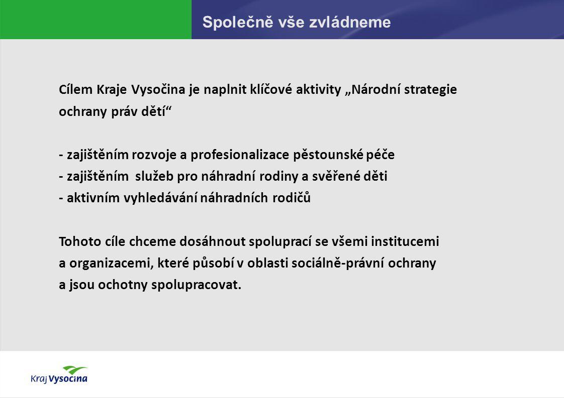 """PREZENTUJÍCÍ Společně vše zvládneme Cílem Kraje Vysočina je naplnit klíčové aktivity """"Národní strategie ochrany práv dětí - zajištěním rozvoje a profesionalizace pěstounské péče - zajištěním služeb pro náhradní rodiny a svěřené děti - aktivním vyhledávání náhradních rodičů Tohoto cíle chceme dosáhnout spoluprací se všemi institucemi a organizacemi, které působí v oblasti sociálně-právní ochrany a jsou ochotny spolupracovat."""