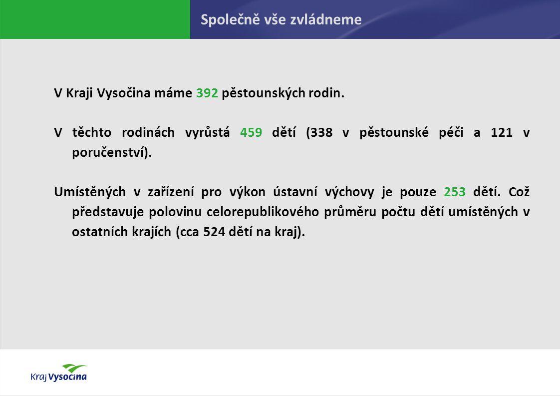 PREZENTUJÍCÍ Společně vše zvládneme V Kraji Vysočina máme 392 pěstounských rodin.