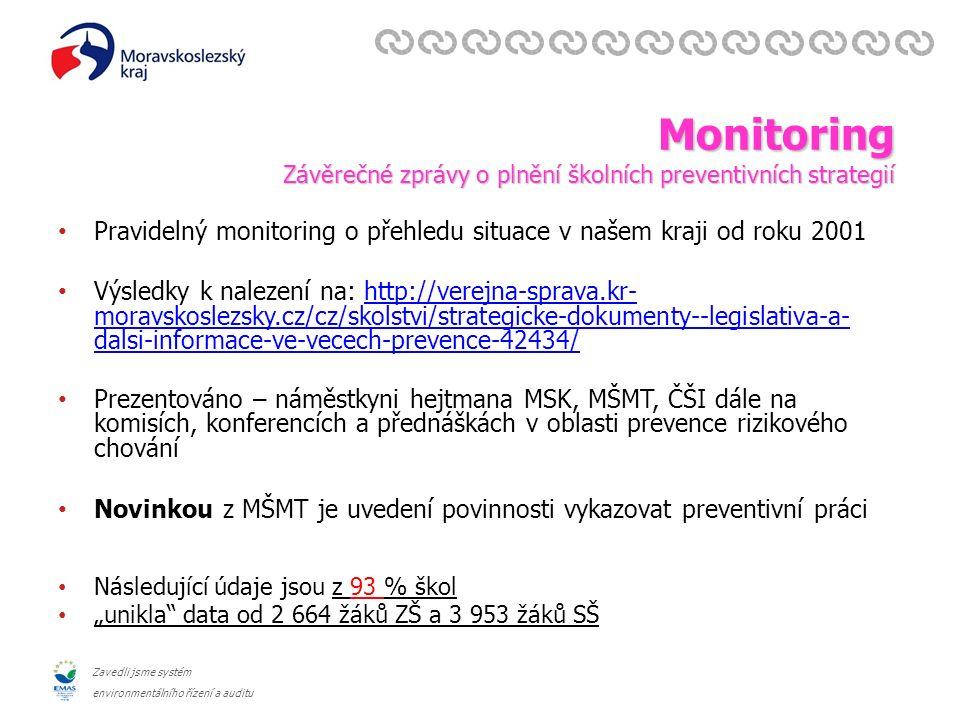 """Zavedli jsme systém environmentálního řízení a auditu Monitoring Závěrečné zprávy o plnění školních preventivních strategií Pravidelný monitoring o přehledu situace v našem kraji od roku 2001 Výsledky k nalezení na: http://verejna-sprava.kr- moravskoslezsky.cz/cz/skolstvi/strategicke-dokumenty--legislativa-a- dalsi-informace-ve-vecech-prevence-42434/http://verejna-sprava.kr- moravskoslezsky.cz/cz/skolstvi/strategicke-dokumenty--legislativa-a- dalsi-informace-ve-vecech-prevence-42434/ Prezentováno – náměstkyni hejtmana MSK, MŠMT, ČŠI dále na komisích, konferencích a přednáškách v oblasti prevence rizikového chování Novinkou z MŠMT je uvedení povinnosti vykazovat preventivní práci Následující údaje jsou z 93 % škol """"unikla data od 2 664 žáků ZŠ a 3 953 žáků SŠ"""