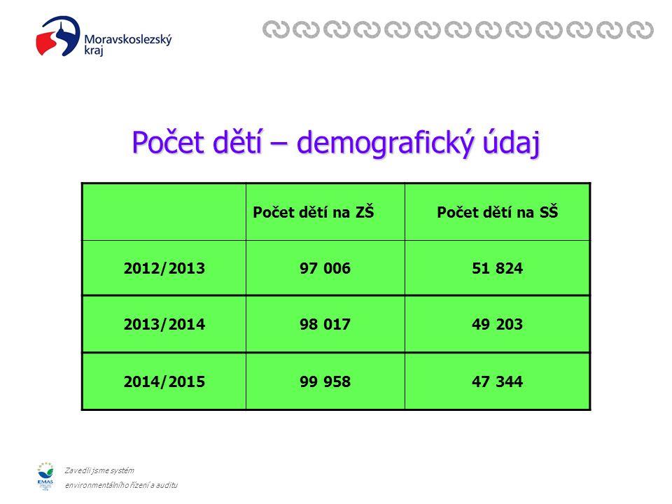 Zavedli jsme systém environmentálního řízení a auditu Počet dětí – demografický údaj Počet dětí na ZŠPočet dětí na SŠ 2012/201397 00651 824 2013/201498 01749 203 2014/201599 95847 344