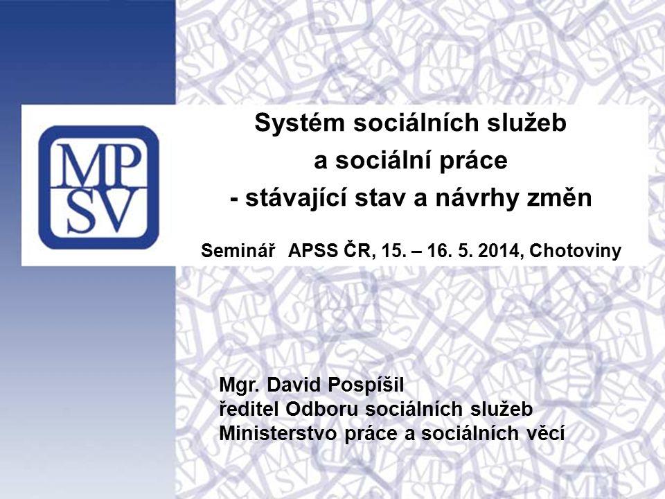 Systém sociálních služeb a sociální práce - stávající stav a návrhy změn Seminář APSS ČR, 15.