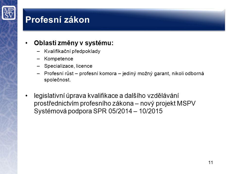 11 Profesní zákon Oblasti změny v systému: –Kvalifikační předpoklady –Kompetence –Specializace, licence –Profesní růst – profesní komora – jediný možný garant, nikoli odborná společnost.