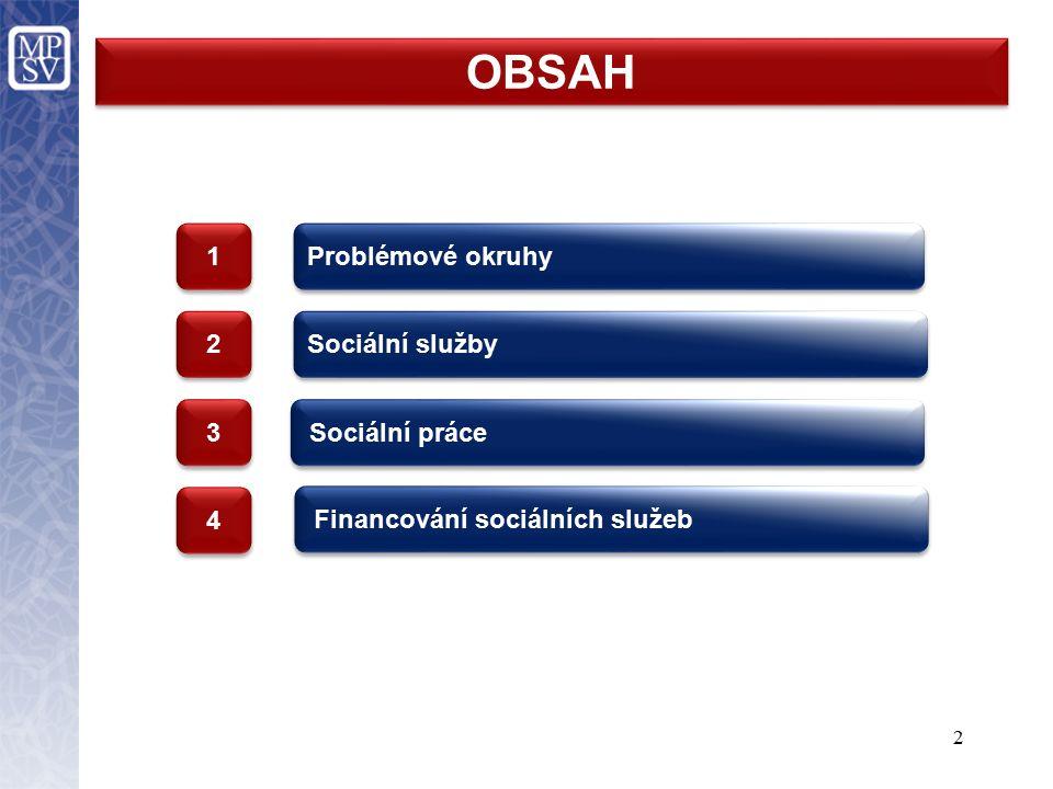 OBSAH 2 1 1 Problémové okruhy 2 2 Sociální služby 3 3 Sociální práce 4 4 Financování sociálních služeb