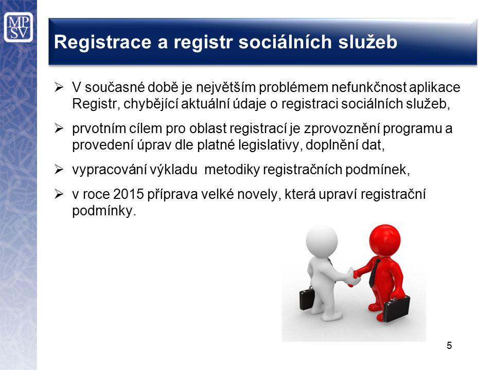5 Registrace a registr sociálních služeb  V současné době je největším problémem nefunkčnost aplikace Registr, chybějící aktuální údaje o registraci sociálních služeb,  prvotním cílem pro oblast registrací je zprovoznění programu a provedení úprav dle platné legislativy, doplnění dat,  vypracování výkladu metodiky registračních podmínek,  v roce 2015 příprava velké novely, která upraví registrační podmínky.