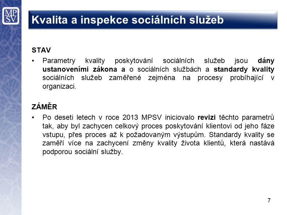 7 STAV Parametry kvality poskytování sociálních služeb jsou dány ustanoveními zákona a o sociálních službách a standardy kvality sociálních služeb zaměřené zejména na procesy probíhající v organizaci.