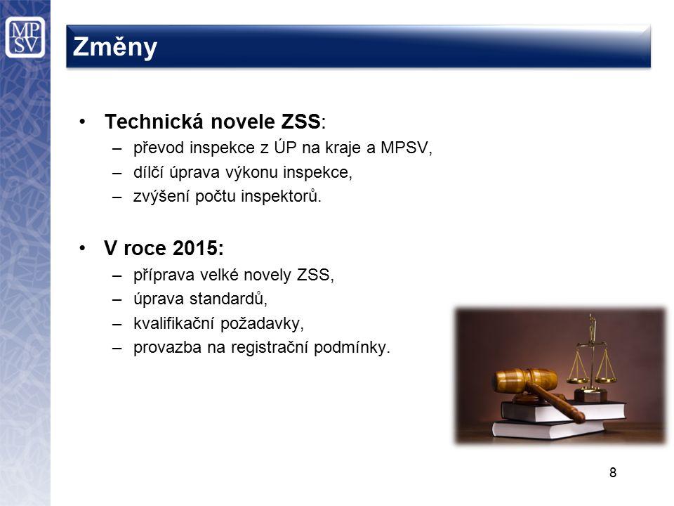 8 Změny Technická novele ZSS: –převod inspekce z ÚP na kraje a MPSV, –dílčí úprava výkonu inspekce, –zvýšení počtu inspektorů.