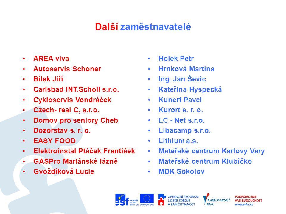 Další zaměstnavatelé AREA viva Autoservis Schoner Bílek Jiří Carlsbad INT.Scholl s.r.o.