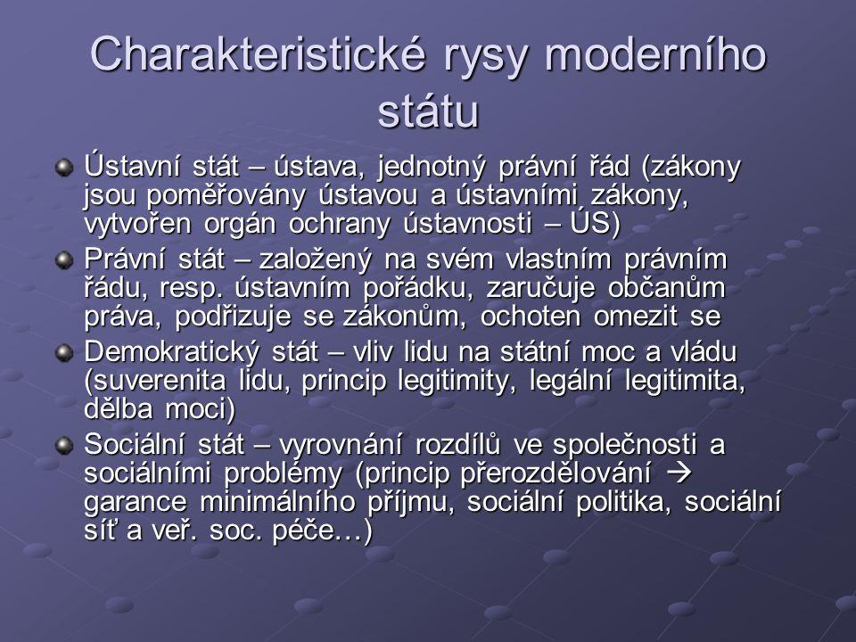 Charakteristické rysy moderního státu Ústavní stát – ústava, jednotný právní řád (zákony jsou poměřovány ústavou a ústavními zákony, vytvořen orgán ochrany ústavnosti – ÚS) Právní stát – založený na svém vlastním právním řádu, resp.