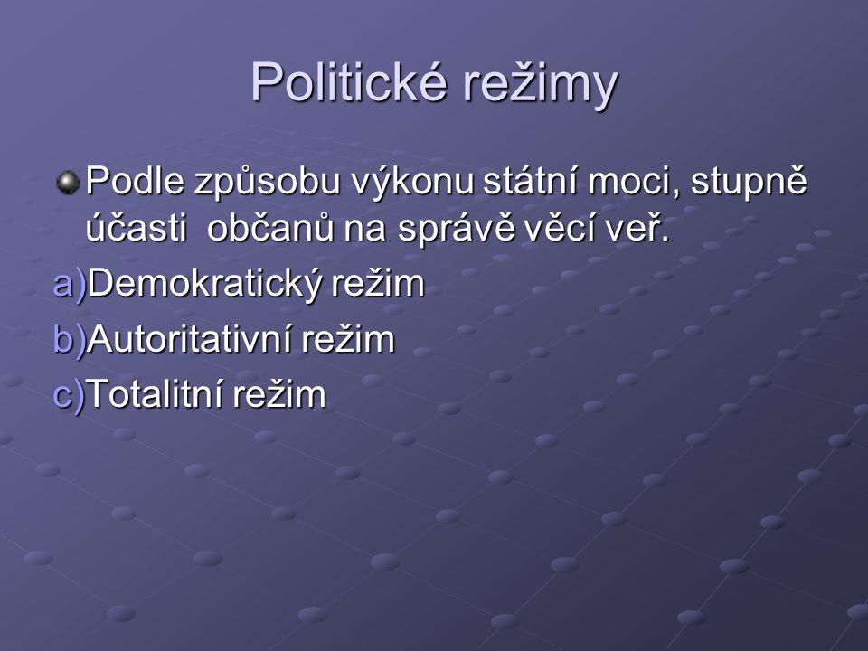 Politické režimy Podle způsobu výkonu státní moci, stupně účasti občanů na správě věcí veř.