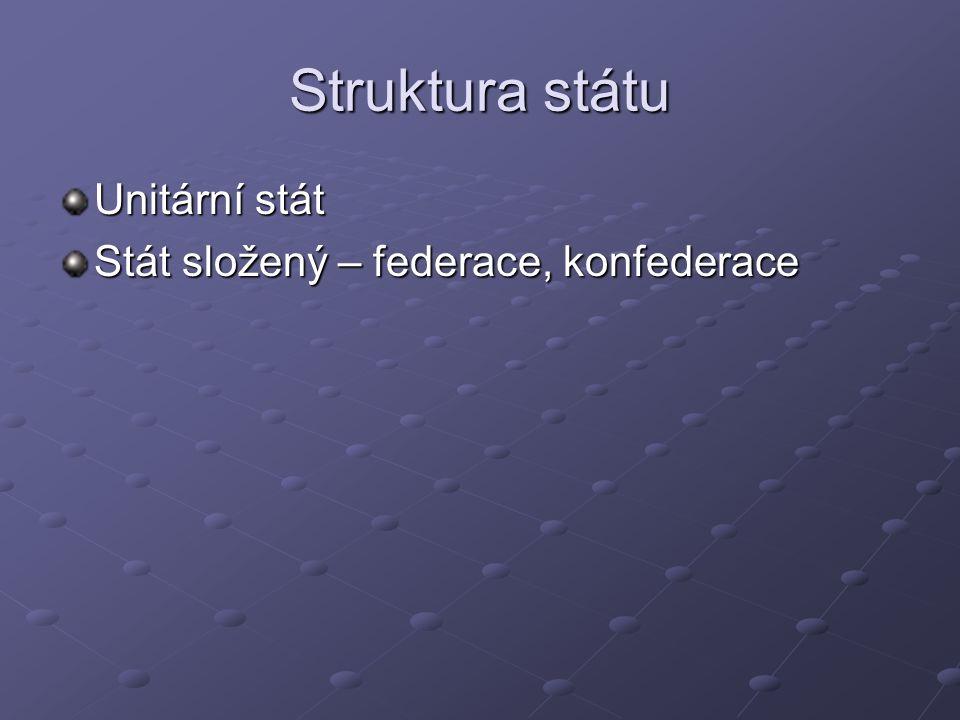 Struktura státu Unitární stát Stát složený – federace, konfederace