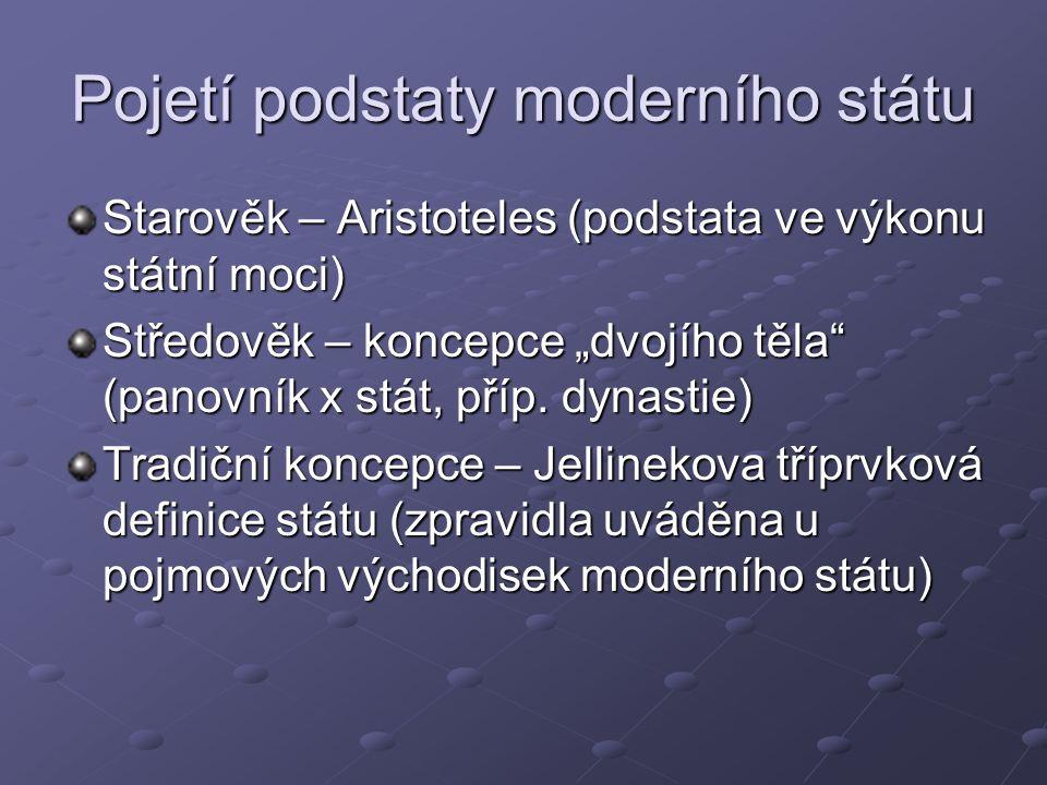 """Pojetí podstaty moderního státu Starověk – Aristoteles (podstata ve výkonu státní moci) Středověk – koncepce """"dvojího těla (panovník x stát, příp."""