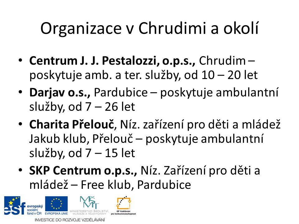 Organizace v Chrudimi a okolí Centrum J. J. Pestalozzi, o.p.s., Chrudim – poskytuje amb.