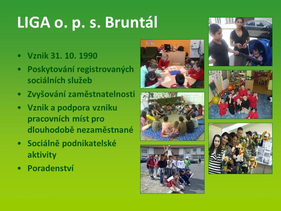 LIGA o. p. s. Bruntál Vznik 31. 10.
