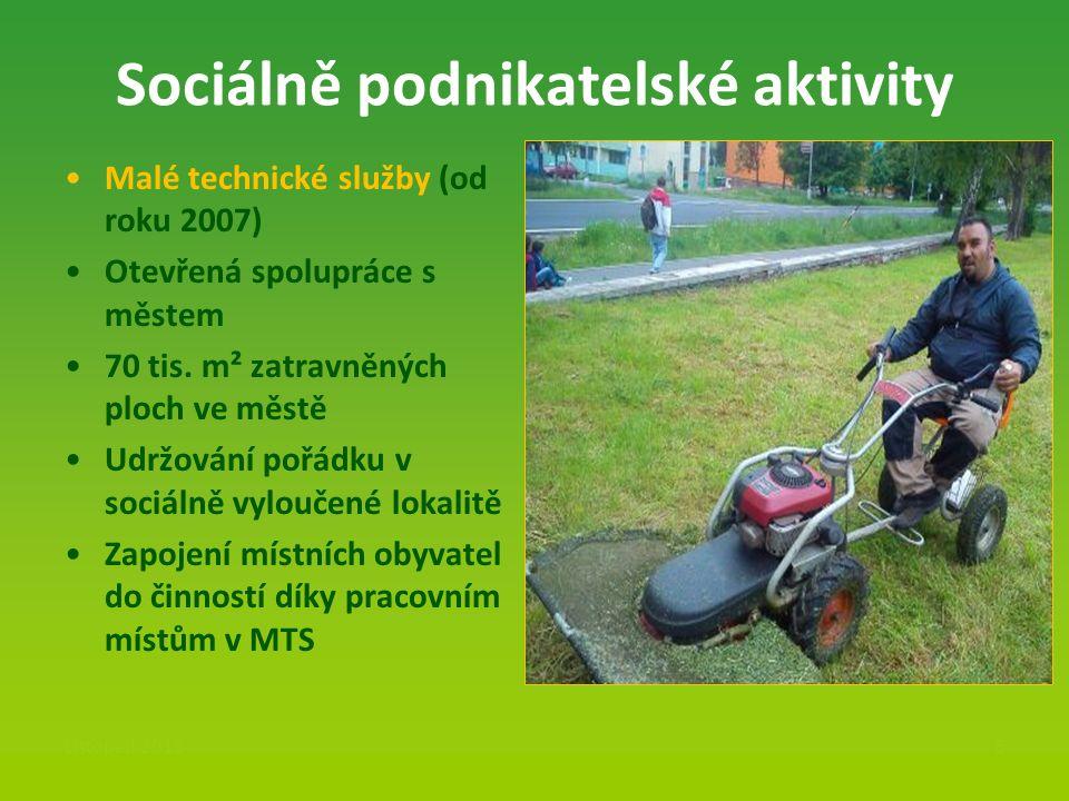 Sociálně podnikatelské aktivity Malé technické služby (od roku 2007) Otevřená spolupráce s městem 70 tis.