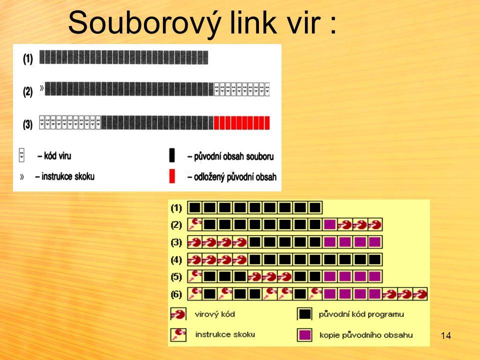 14 Souborový link vir :