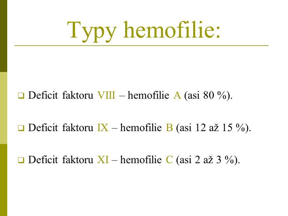 Typy hemofilie:  Deficit faktoru VIII – hemofilie A (asi 80 %).