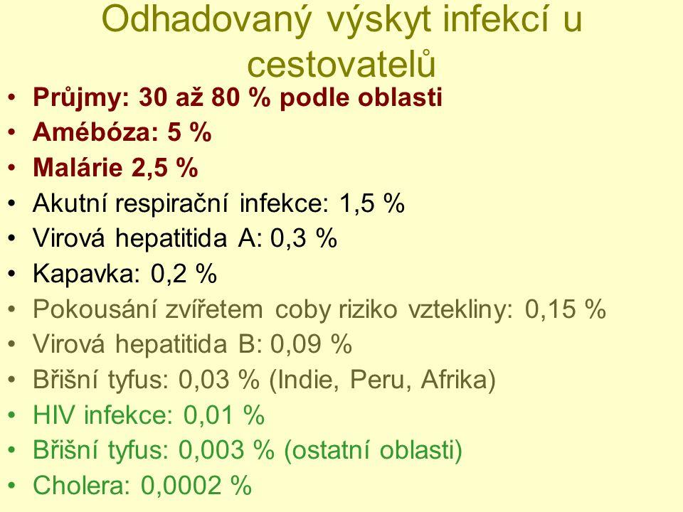 Odhadovaný výskyt infekcí u cestovatelů Průjmy: 30 až 80 % podle oblasti Amébóza: 5 % Malárie 2,5 % Akutní respirační infekce: 1,5 % Virová hepatitida A: 0,3 % Kapavka: 0,2 % Pokousání zvířetem coby riziko vztekliny: 0,15 % Virová hepatitida B: 0,09 % Břišní tyfus: 0,03 % (Indie, Peru, Afrika) HIV infekce: 0,01 % Břišní tyfus: 0,003 % (ostatní oblasti) Cholera: 0,0002 %
