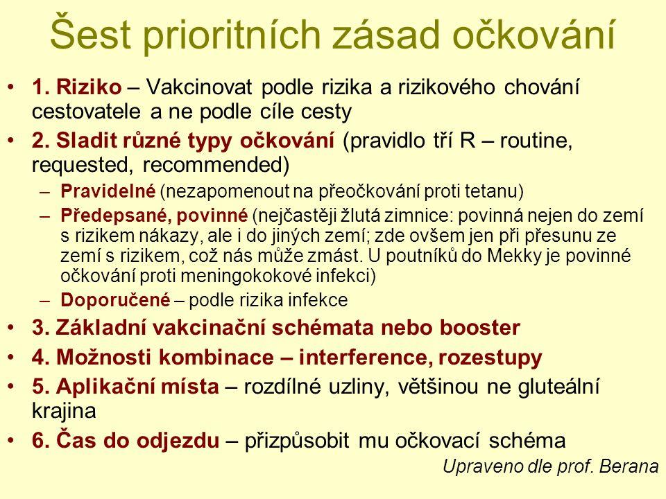 Šest prioritních zásad očkování 1.
