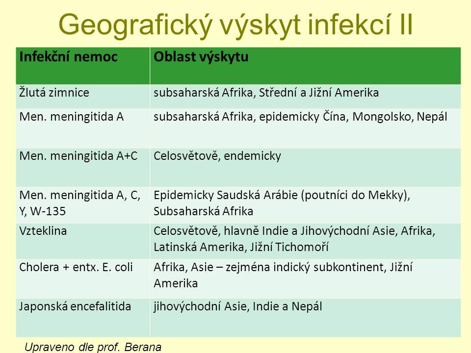 Geografický výskyt infekcí II Infekční nemocOblast výskytu Žlutá zimnicesubsaharská Afrika, Střední a Jižní Amerika Men. meningitida Asubsaharská Afri