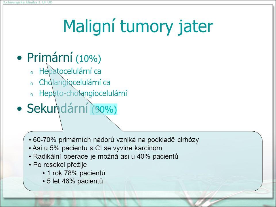Maligní tumory jater Primární (10%) o Hepatocelulární ca o Cholangiocelulární ca o Hepato-cholangiocelulární Sekundární (90%) 60-70% primárních nádorů vzniká na podkladě cirhózy Asi u 5% pacientů s CI se vyvine karcinom Radikální operace je možná asi u 40% pacientů Po resekci přežije 1 rok 78% pacientů 5 let 46% pacientů