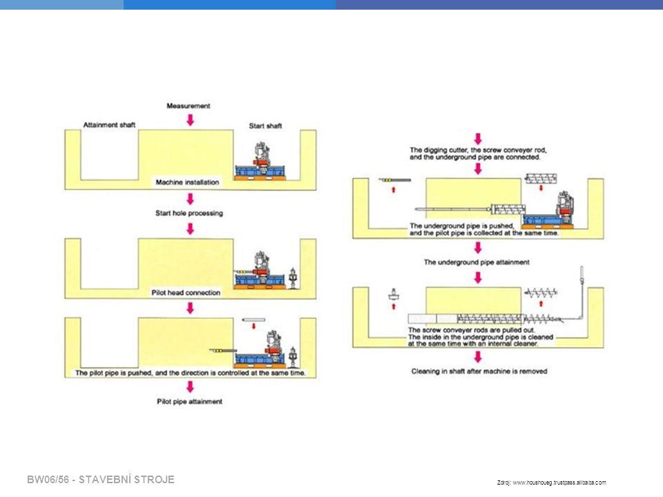 Zdroj: www.houshoueg.trustpass.alibaba.com