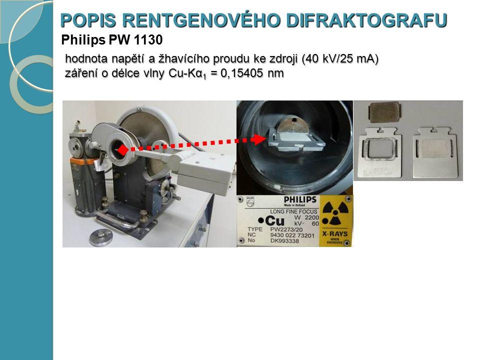 POPIS RENTGENOVÉHO DIFRAKTOGRAFU Philips PW 1130 hodnota napětí a žhavícího proudu ke zdroji (40 kV/25 mA) záření o délce vlny Cu-Kα 1 = 0,15405 nm