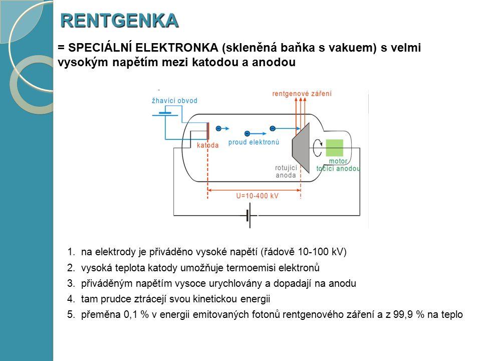 RENTGENKA = SPECIÁLNÍ ELEKTRONKA (skleněná baňka s vakuem) s velmi vysokým napětím mezi katodou a anodou 1.na elektrody je přiváděno vysoké napětí (řádově 10-100 kV) 2.vysoká teplota katody umožňuje termoemisi elektronů 3.přiváděným napětím vysoce urychlovány a dopadají na anodu 4.tam prudce ztrácejí svou kinetickou energii 5.přeměna 0,1 % v energii emitovaných fotonů rentgenového záření a z 99,9 % na teplo
