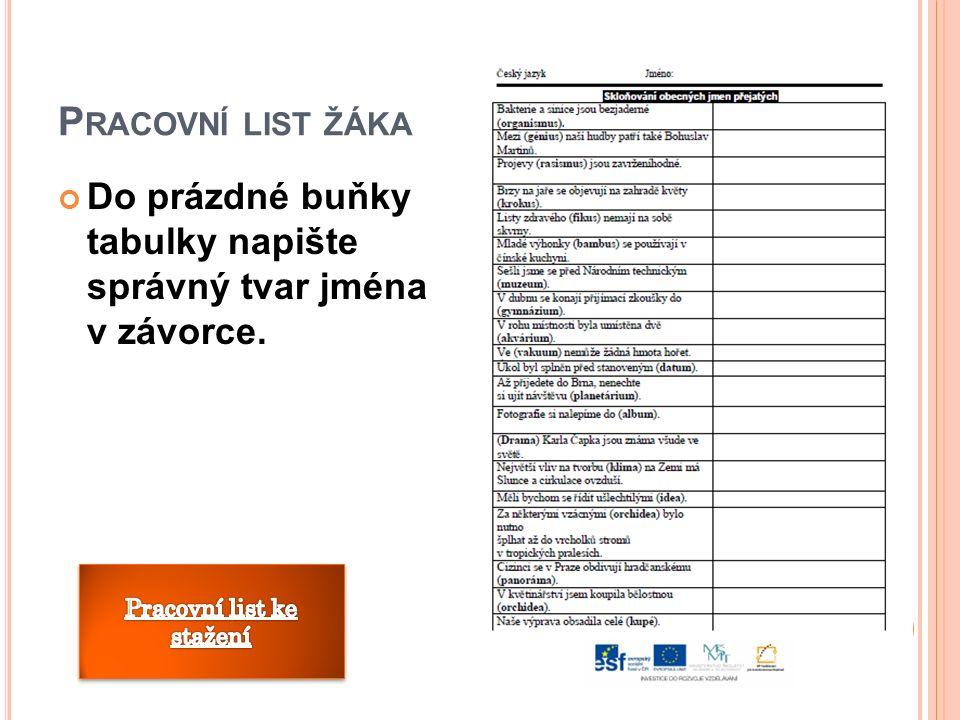 Z DROJE STYBLÍK, Vlastimil a kol.Český jazyk pro 8.ročník ZŠ.