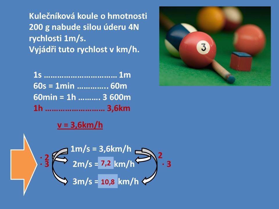 Kulečníková koule o hmotnosti 200 g nabude silou úderu 4N rychlosti 1m/s.