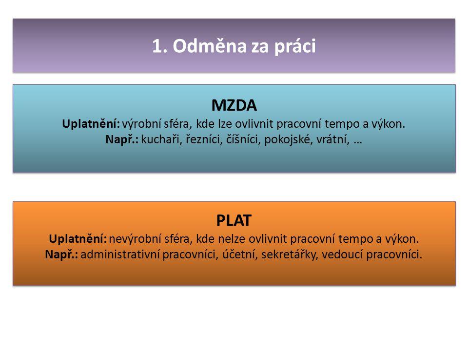 1. Odměna za práci MZDA Uplatnění: výrobní sféra, kde lze ovlivnit pracovní tempo a výkon.