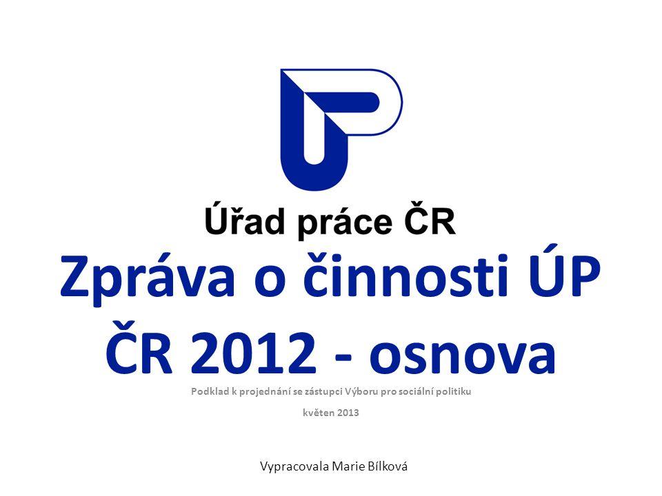 Zpráva o činnosti ÚP ČR 2012 - osnova Podklad k projednání se zástupci Výboru pro sociální politiku květen 2013 Vypracovala Marie Bílková