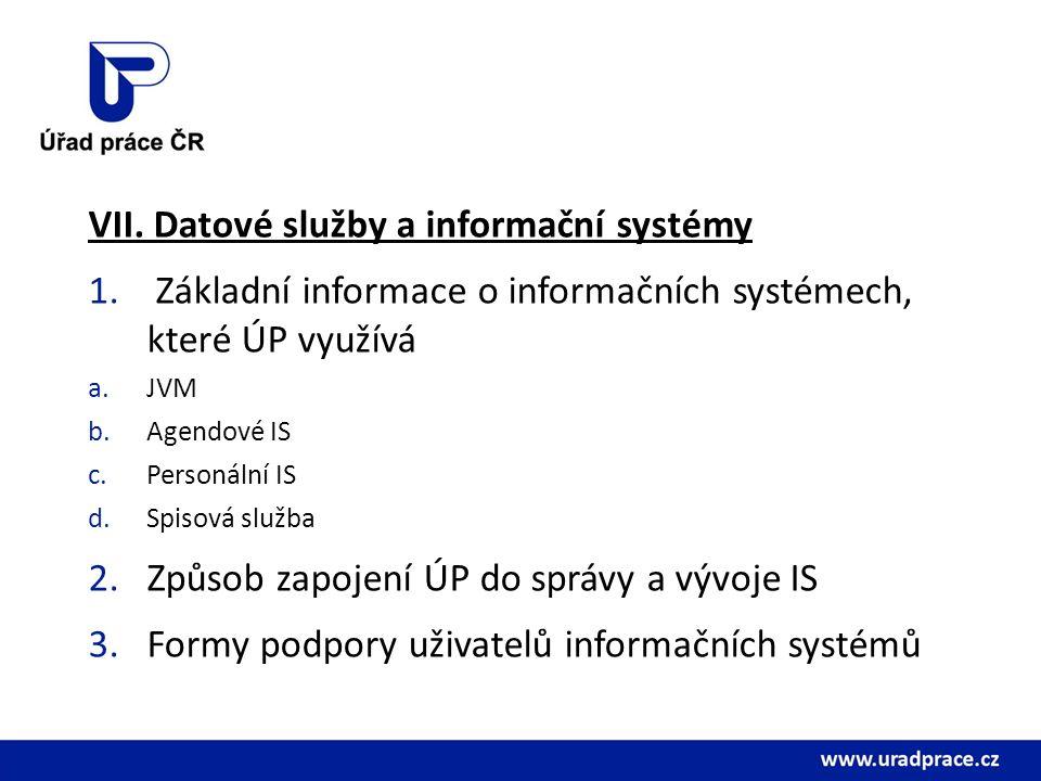 VII. Datové služby a informační systémy 1.