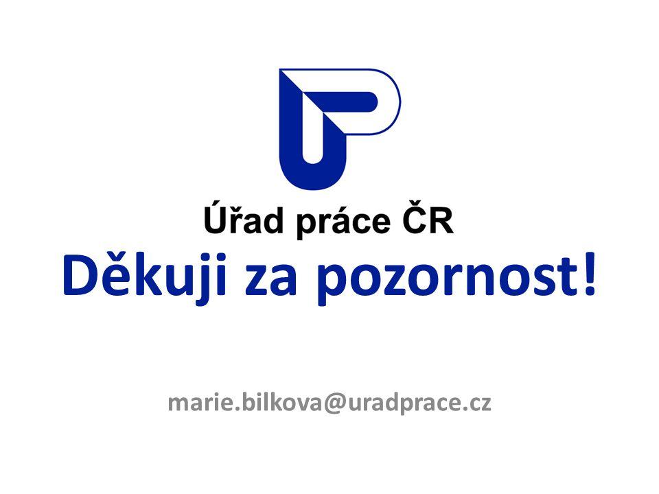 Děkuji za pozornost! marie.bilkova@uradprace.cz