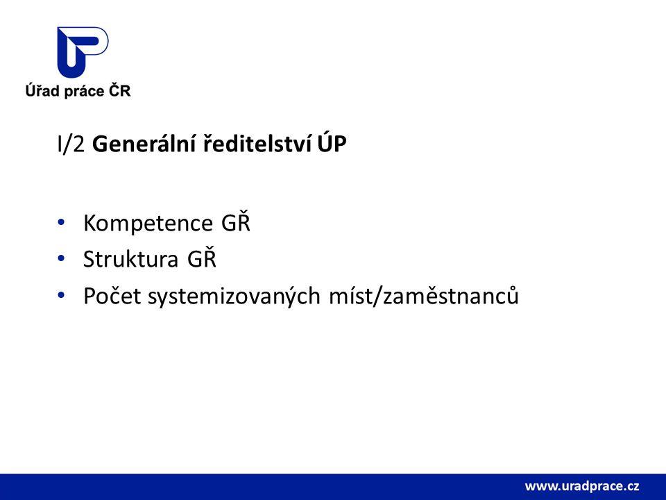 I/2 Generální ředitelství ÚP Kompetence GŘ Struktura GŘ Počet systemizovaných míst/zaměstnanců