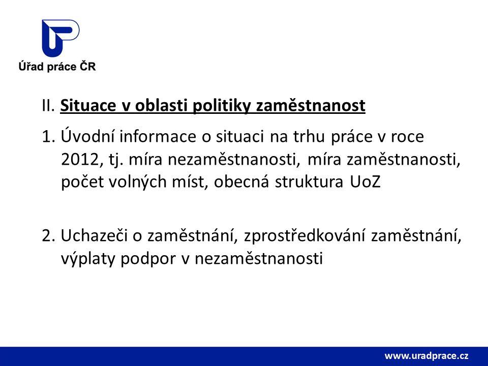 II. Situace v oblasti politiky zaměstnanost 1.
