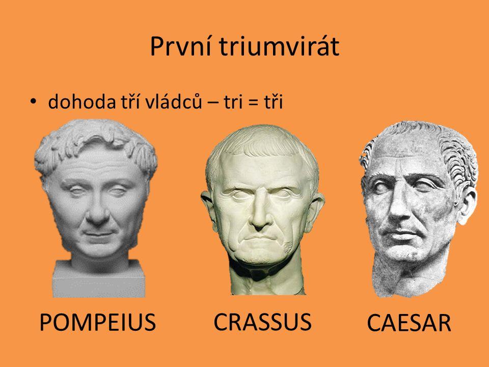 První triumvirát dohoda tří vládců – tri = tři POMPEIUS CRASSUS CAESAR