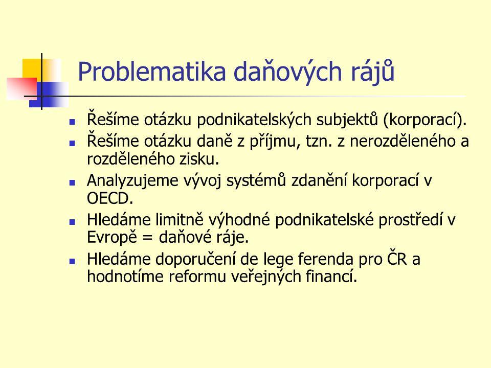 Problematika daňových rájů Řešíme otázku podnikatelských subjektů (korporací).
