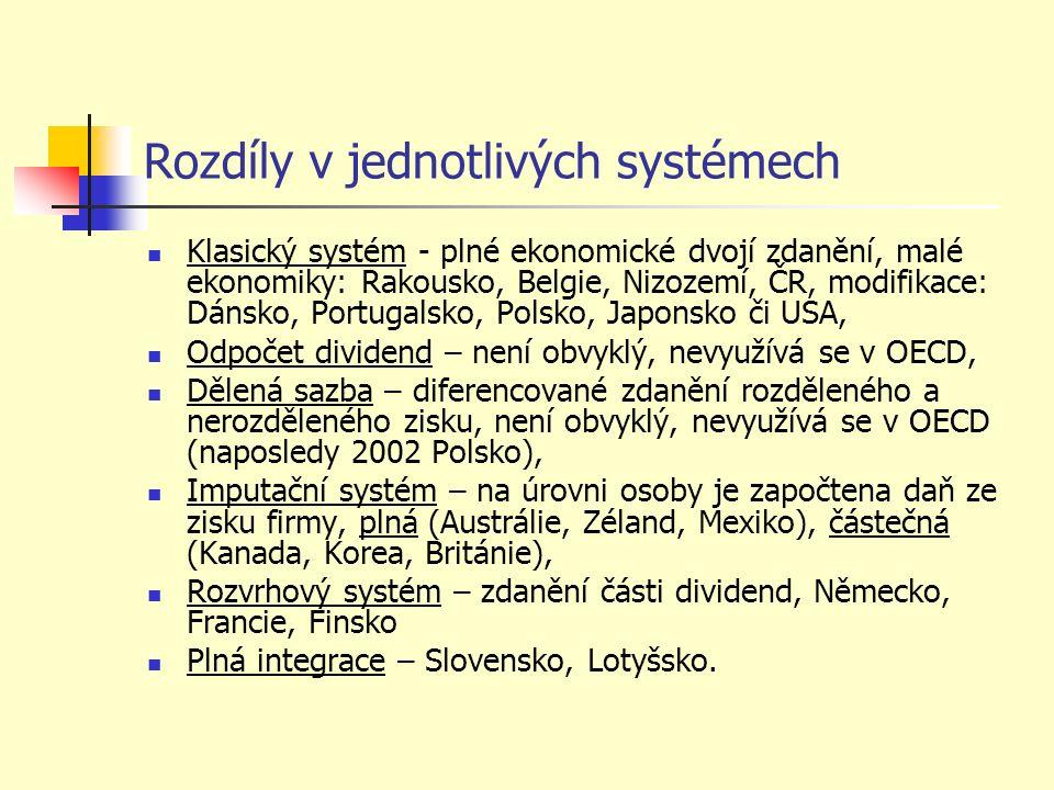 Rozdíly v jednotlivých systémech Klasický systém - plné ekonomické dvojí zdanění, malé ekonomiky: Rakousko, Belgie, Nizozemí, ČR, modifikace: Dánsko, Portugalsko, Polsko, Japonsko či USA, Odpočet dividend – není obvyklý, nevyužívá se v OECD, Dělená sazba – diferencované zdanění rozděleného a nerozděleného zisku, není obvyklý, nevyužívá se v OECD (naposledy 2002 Polsko), Imputační systém – na úrovni osoby je započtena daň ze zisku firmy, plná (Austrálie, Zéland, Mexiko), částečná (Kanada, Korea, Británie), Rozvrhový systém – zdanění části dividend, Německo, Francie, Finsko Plná integrace – Slovensko, Lotyšsko.